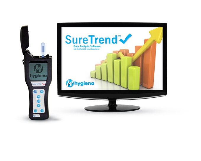Sure Trend Monitor with System Sure Plus_Update